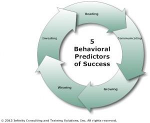 5 Behavioral Predictors of Success