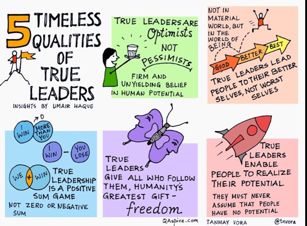 5 Timless  Qualities of Effective Leadership