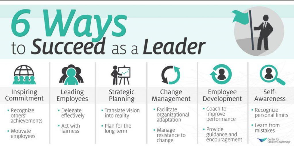 6 Ways to Succeed as a Leader