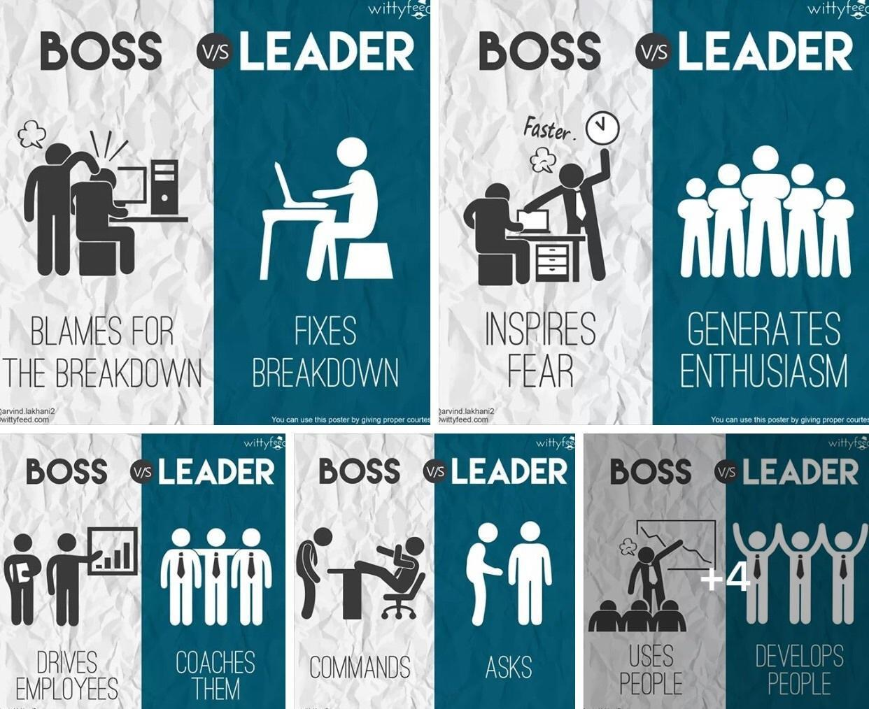 What's the difference between leadership and management?